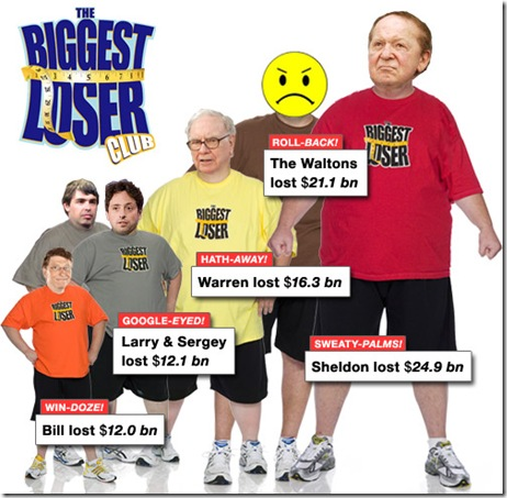 biggest-losers.jpg